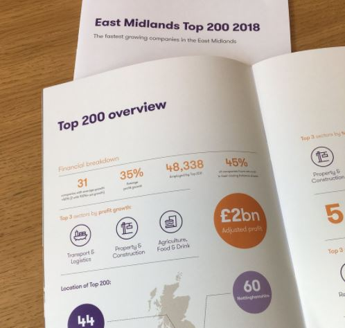 The East Midlands Top 200 Report 2018 - Nottingham Partners